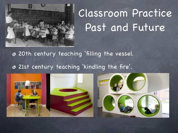 Classroom Practice                      Past and Future20th century teaching 'filling the vessel.21st century teaching 'kin...