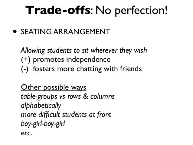 Teachers favoritism