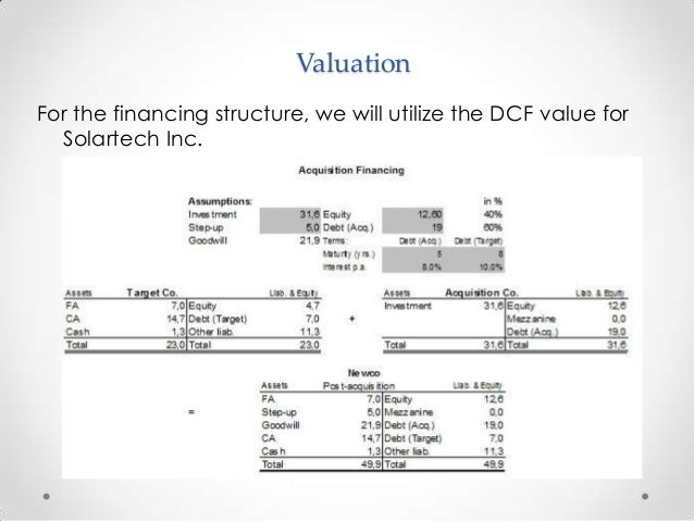 debt equity mix simulation essay Every firm has a dividend payout policy and it was always analyzed after the capital structure overall finance mix debt essay uk, capital structure.