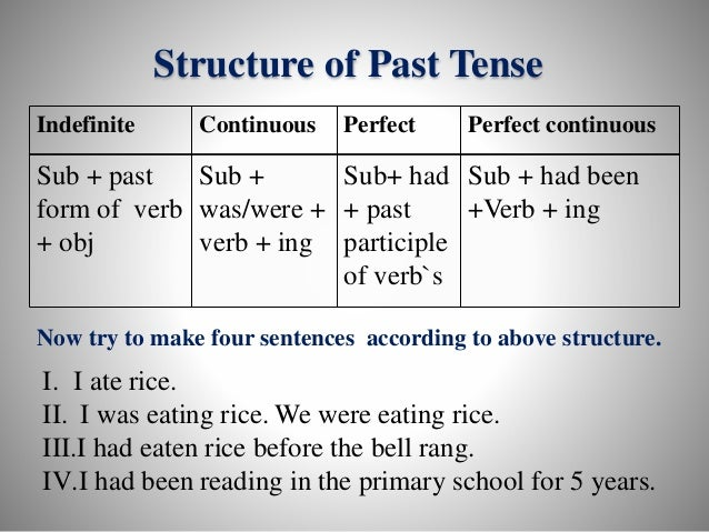 past tense and structure The past tense (abbreviated pst) is a grammatical tense whose principal function is to place an action or situation in past time in languages which have a past tense .