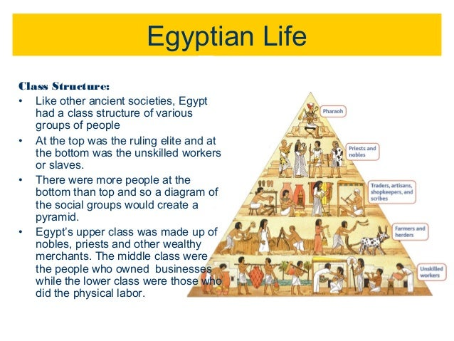 Class structure of ancient egypt powerpoint