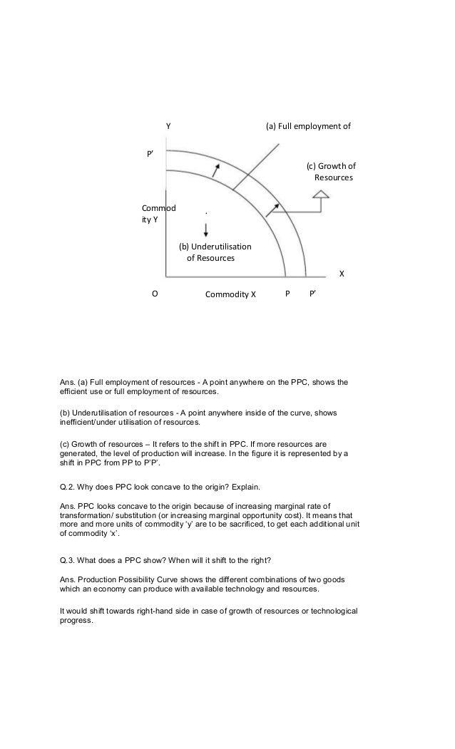 Class XII Economics Study Material