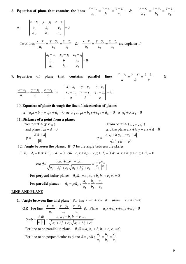 Algebra Formulas For Class 12 | Engineering Books Library