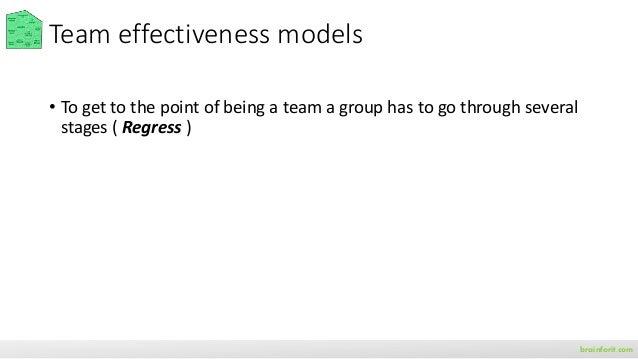 brainforit.com GRPI Model Rubin, Plovnick, and Fry 1977 Goals Roles Procedures Interpersonal relationship