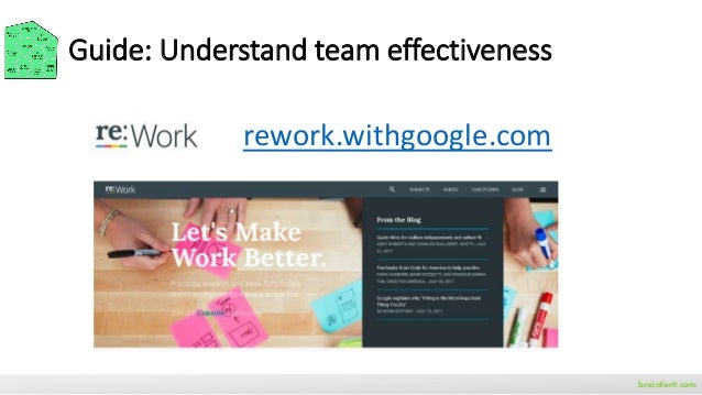 Identify dynamics of effective teams brainforit.com Team members understand job expectations, the process for fulfilling t...