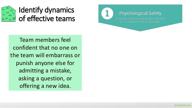 Identify dynamics of effective teams brainforit.com Financial security, supporting family, helping the team succeed, or se...
