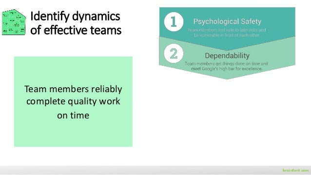 Identify dynamics of effective teams brainforit.com Seeing that one's work is contributing to the organization's goals can...