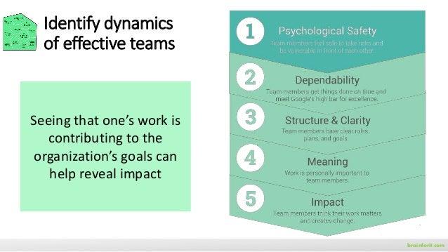 brainforit.com Real Team Expert Coaching Hackman Richard Hackman 2002