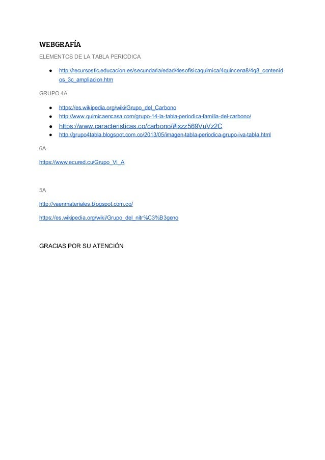 22 webgrafa elementos de la tabla periodica - Tabla Periodica Grupo 6 A