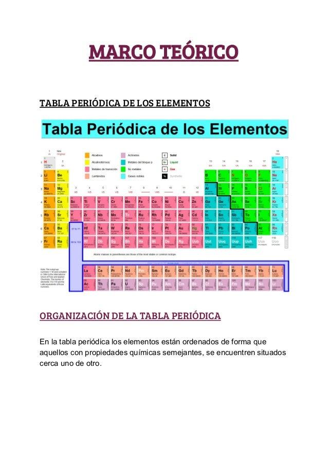 4 marco terico tabla peridica