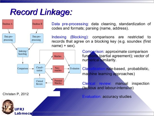 health record data structures in computer driven formats Designated record sets include medical records, billing records, payment and claims records, health plan enrollment records, case management records, as well as other records used, in whole or in part, by or for a covered entity to make decisions about individuals.