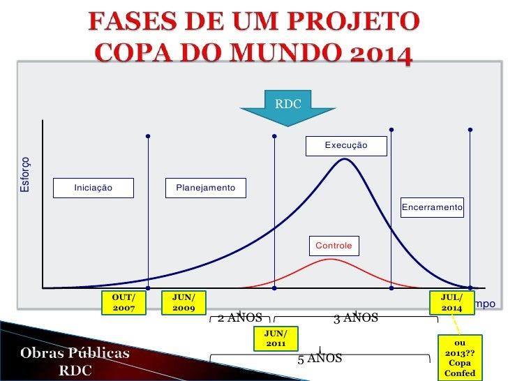 CARACTERIZAÇÃO DA OBRA                                            ORÇAMENTO                        ANTEPROJETO         EST...