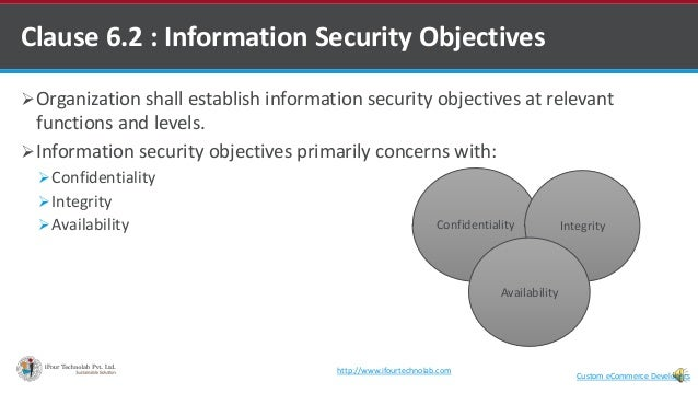 Organization shall establish information security objectives at relevant functions and levels. Information security obje...