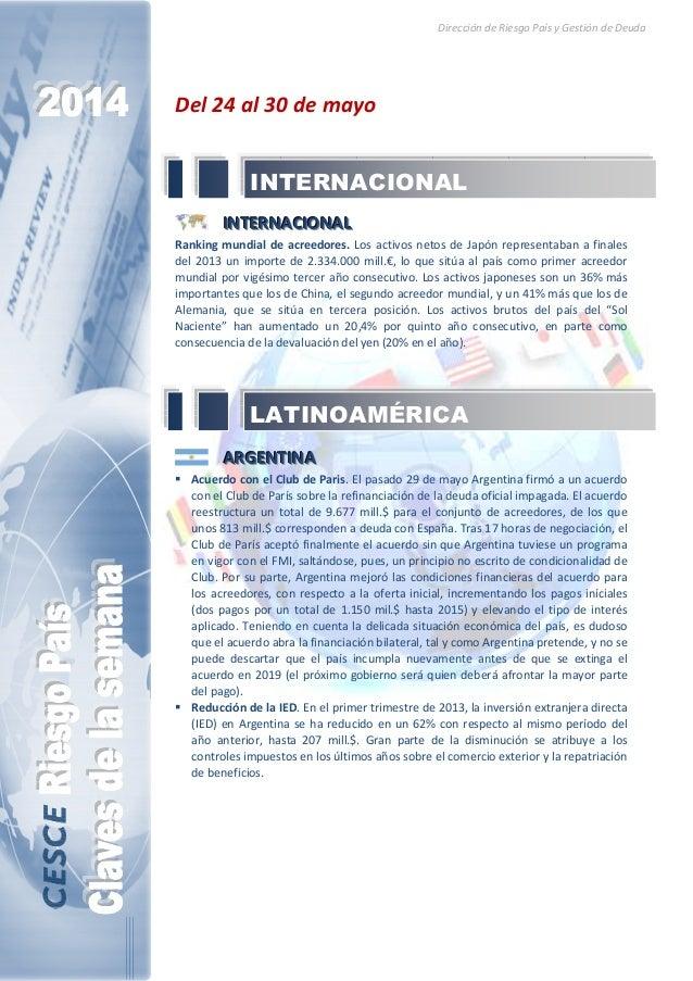 Dirección de Riesgo País y Gestión de Deuda Del 24 al 30 de mayo IIINNNTTTEEERRRNNNAAACCCIIIOOONNNAAALLL Ranking mundial d...