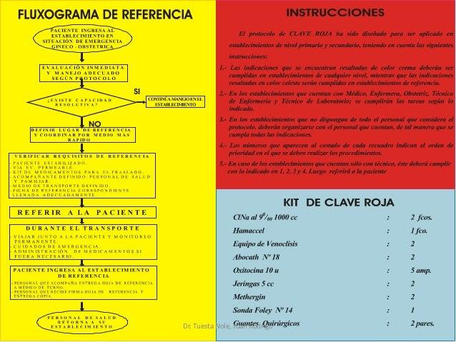 Dr. Tuesta Nole, Juan Rodrigo