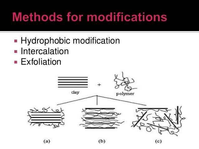 Organic Modification Of Clay
