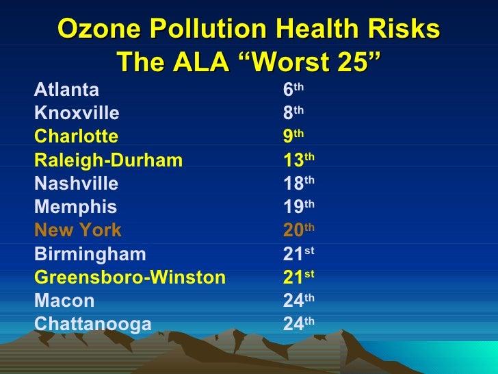 """Ozone Pollution Health Risks The ALA """"Worst 25"""" <ul><li>Atlanta 6 th   </li></ul><ul><li>Knoxville 8 th   </li></ul><ul><l..."""