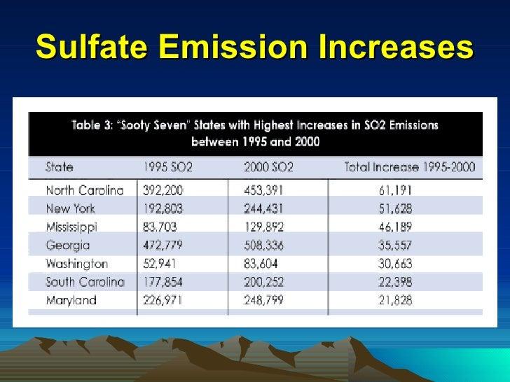 Sulfate Emission Increases