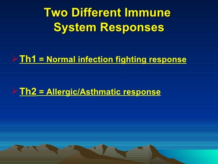 Two Different Immune  System Responses <ul><li>Th1  = Normal infection fighting response </li></ul><ul><li>Th2  = Allergic...