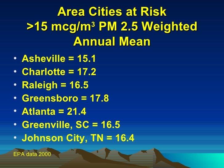 Area Cities at Risk >15 mcg/m 3  PM 2.5 Weighted Annual Mean <ul><li>Asheville = 15.1 </li></ul><ul><li>Charlotte = 17.2 <...