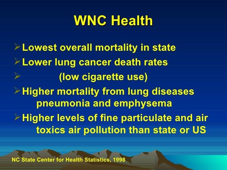 WNC Health <ul><li>Lowest overall mortality in state </li></ul><ul><li>Lower lung cancer death rates  </li></ul><ul><li>(l...