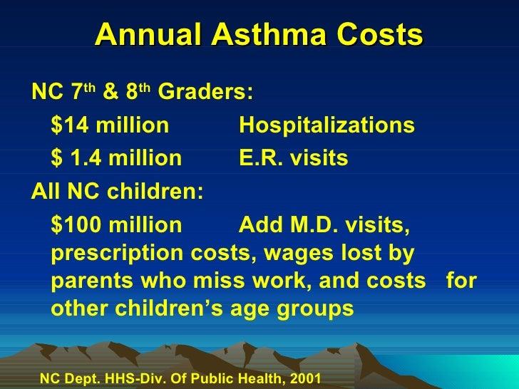 Annual Asthma Costs <ul><li>NC 7 th  & 8 th  Graders: </li></ul><ul><li>$14 million Hospitalizations </li></ul><ul><li>$ 1...