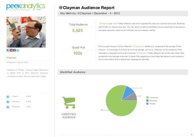 @Clayman Audience Report                                                     Key Metrics: @Clayman | December - 4 - 2012  ...