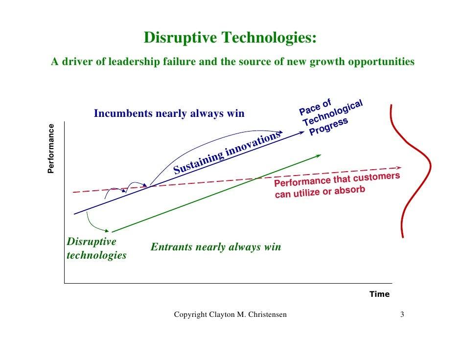 Clayton Christensen - World Innovation Forum Slide 3