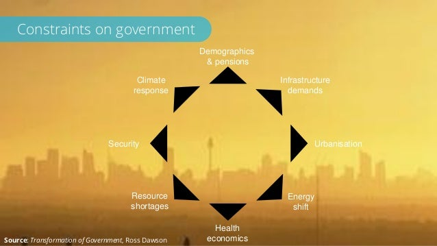 Keynote slides: The Future of Government Slide 3
