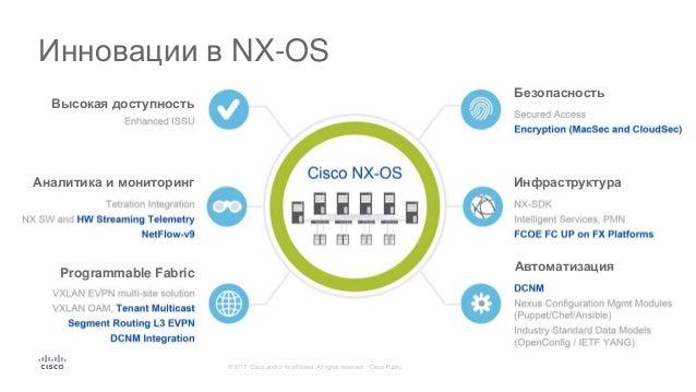 Развитие операционной системы NX-OS коммутаторов для ЦОД