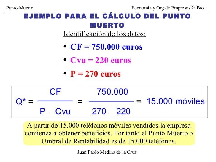 Calculo umbral de la rentabilidad