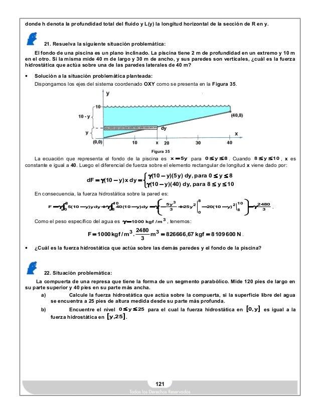 C lculo ii pr ctica 6 fx9860 g for Calcular volumen piscina