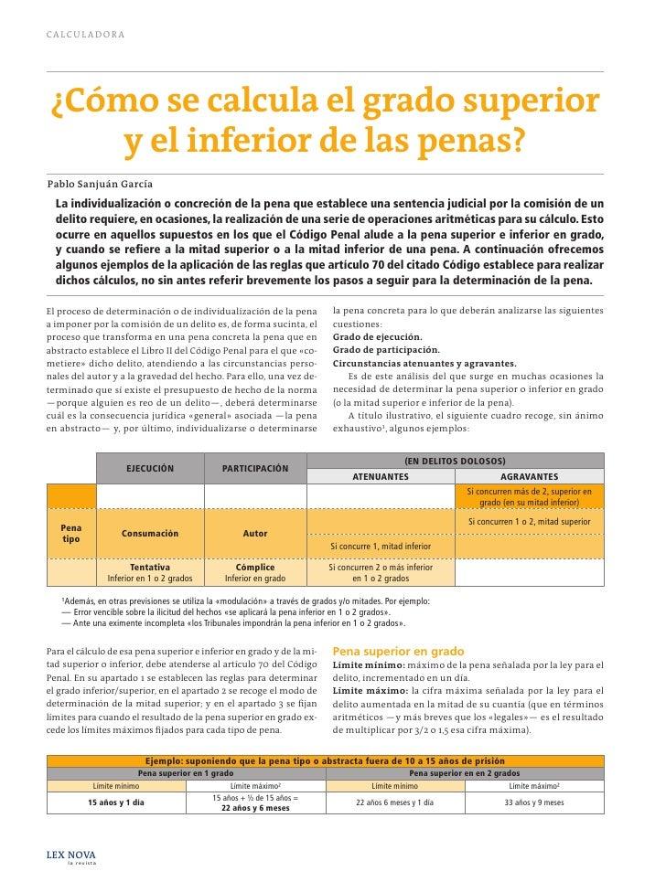 CALC U LA DORA¿Cómo se calcula el grado superior    y el inferior de las penas?Pablo Sanjuán García  La individualización ...