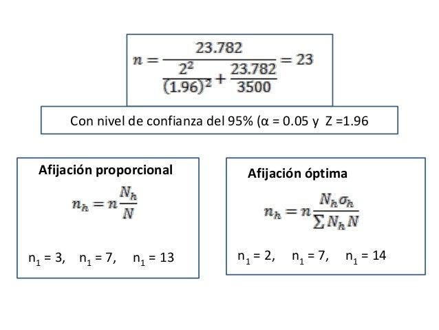 Afijación proporcional n1 = 3, n1 = 7, n1 = 13 Afijación óptima n1 = 2, n1 = 7, n1 = 14 Con nivel de confianza del 95% (α ...