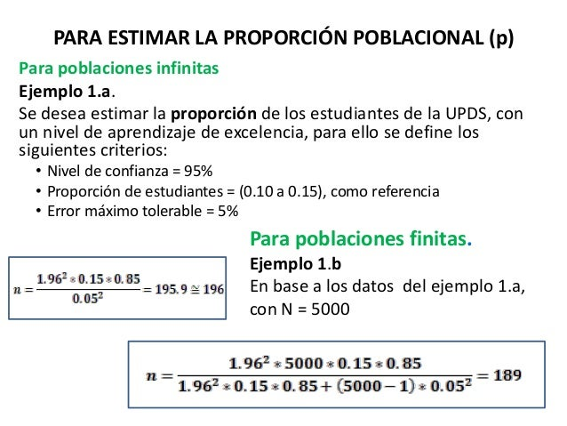 PARA ESTIMAR LA PROPORCIÓN POBLACIONAL (p) Para poblaciones infinitas Ejemplo 1.a. Se desea estimar la proporción de los e...