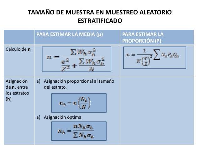 TAMAÑO DE MUESTRA EN MUESTREO ALEATORIO ESTRATIFICADO PARA ESTIMAR LA MEDIA (µ) PARA ESTIMAR LA PROPORCIÓN (P) Cálculo de ...