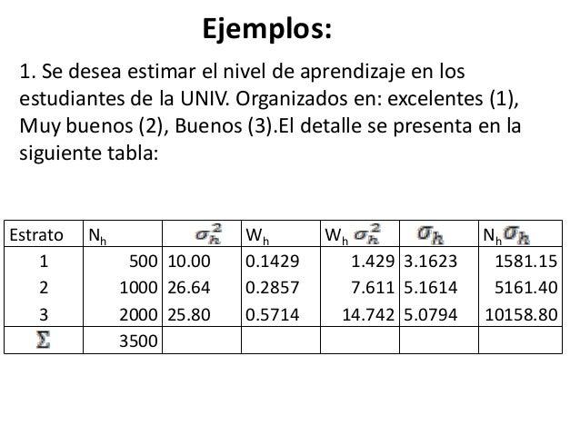 Ejemplos: 1. Se desea estimar el nivel de aprendizaje en los estudiantes de la UNIV. Organizados en: excelentes (1), Muy b...
