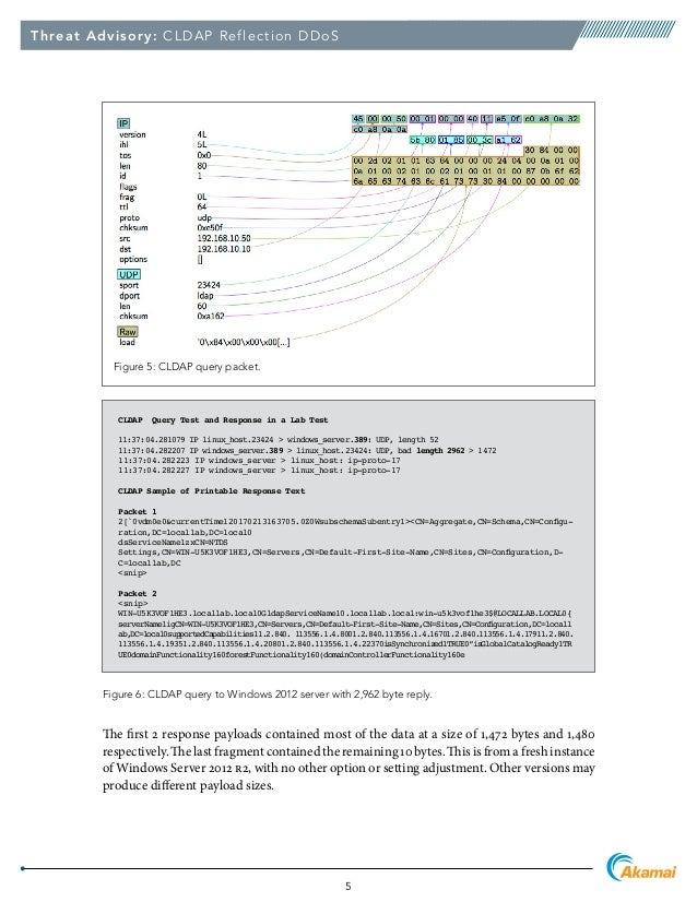 Cldap threat-advisory