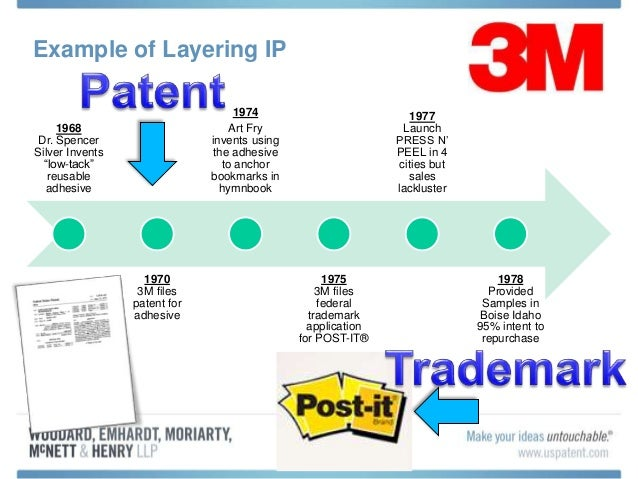 patent application timeline ip australia