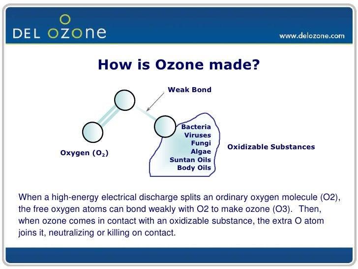 How is Ozone made?<br />Weak Bond<br />Bacteria<br />Viruses<br />Fungi<br />Algae<br />Suntan Oils<br />Body Oils<br />Ox...