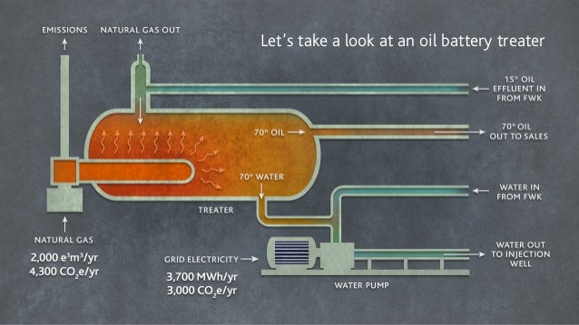 Let's take a look at an oil battery treater ! !