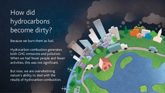 How did hydrocarbons  become dirty? ! Because we burn them as fuel. Hydrocarbon combustion generates both GHG emissions ...