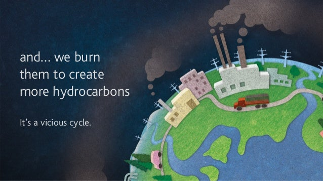 and… we burn  them to create  more hydrocarbons ! It's a vicious cycle.