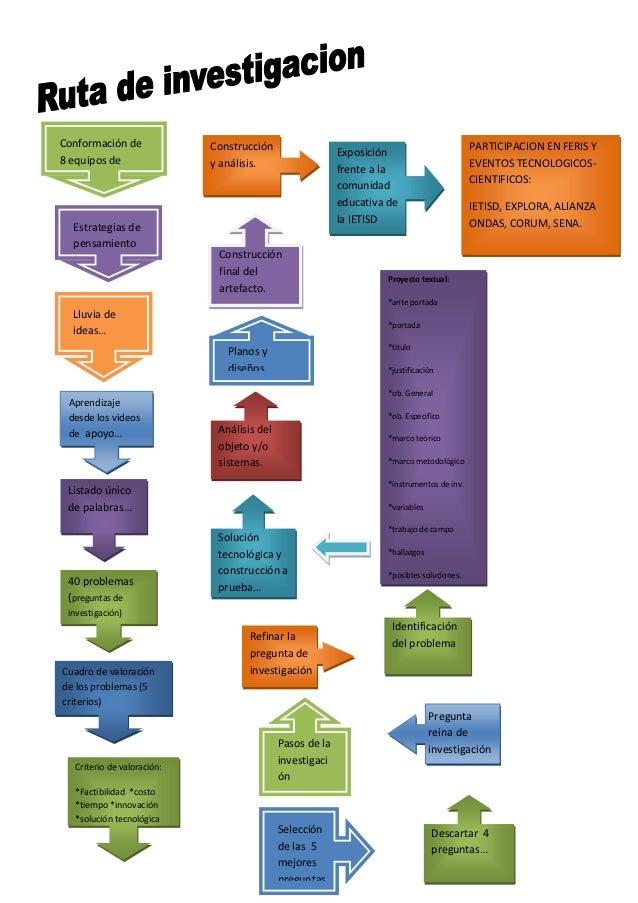 Conformación de             Construcción                                                     PARTICIPACION EN FERIS Y     ...
