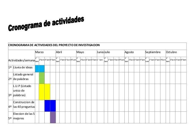 CRONOGRAMA DE ACTIVIDADES DEL PROYECTO DE INVESTIGACION                         Marzo               Abril               Ma...