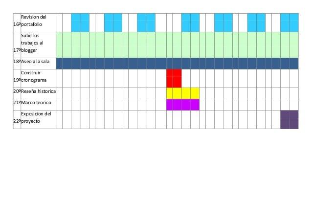 Revision del16º portafolio    Subir los    trabajos al17º blogger18º Aseo a la sala    Construir19º cronograma20º Reseña h...