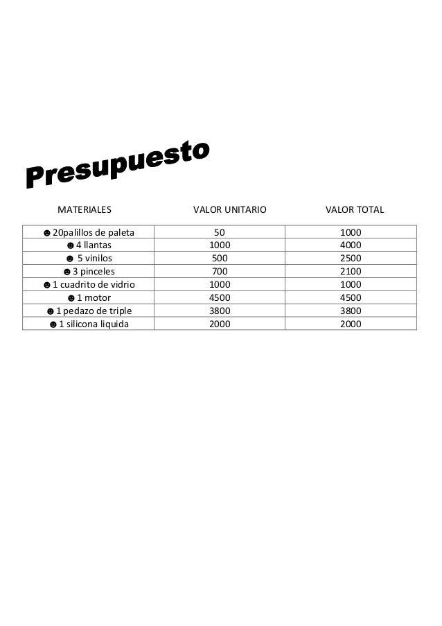 MATERIALES           VALOR UNITARIO   VALOR TOTAL☻20palillos de paleta       50             1000    ☻4 llantas            ...