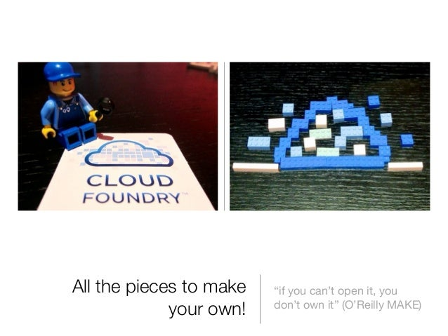 cloudfoundry.org community project                         cloudfoundry.org                         Your Infrastructure   ...