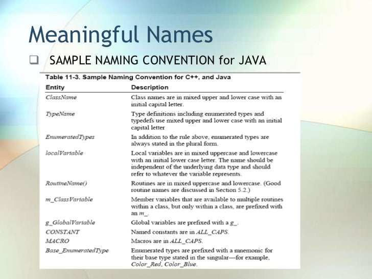 Naming Convention: Naming Standards, Clean Code