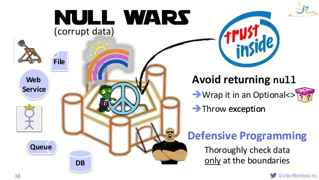 VictorRentea.ro Avoid returning null Wrap it in an Optional<> Throw exception Functions 38 Queue DB NULL WARS Defensive ...